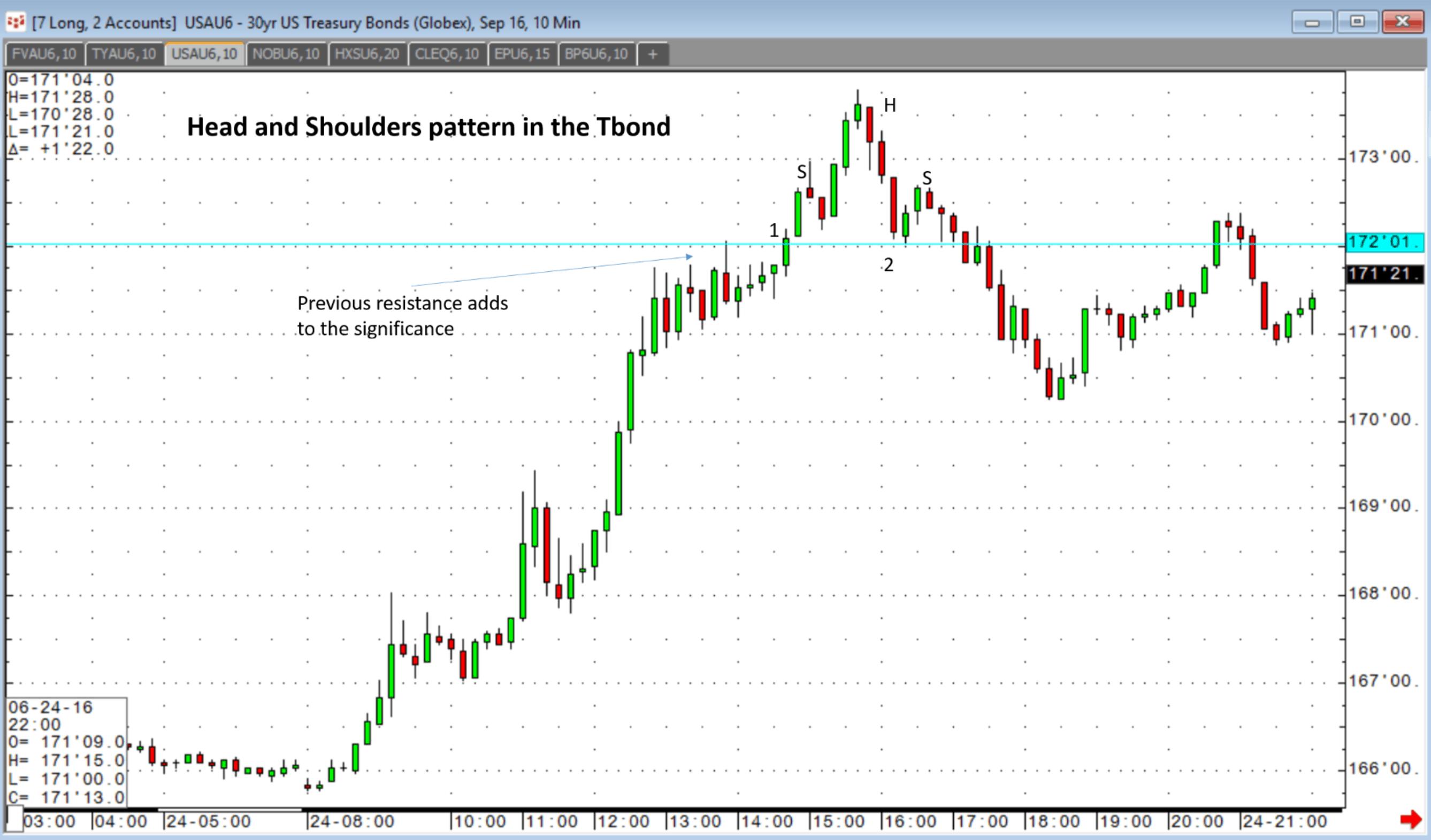 brexit-bond-trade